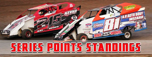 Outlaw Mini Mod Race Series Point Standings